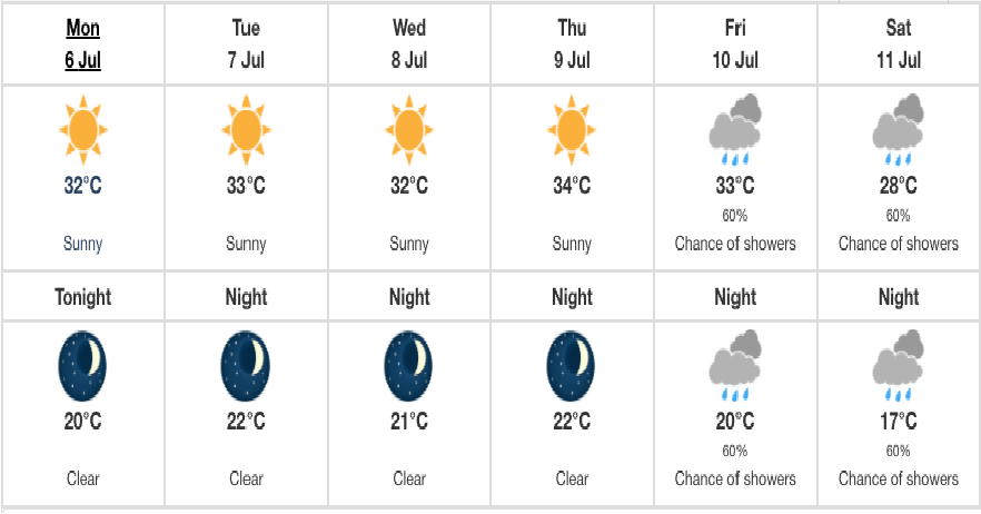 us canada weather forecast july 7 tracking another hot day then a soggy stretch in the us