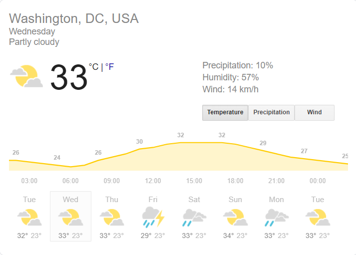 us and canada weather forecast today july 8 heat will stay stuck on extra high for in most of us