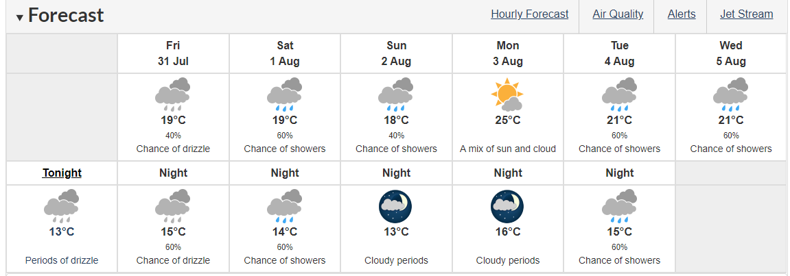 us and canada weather forecast july 31 tropical storm isaias forecast to become hurricane