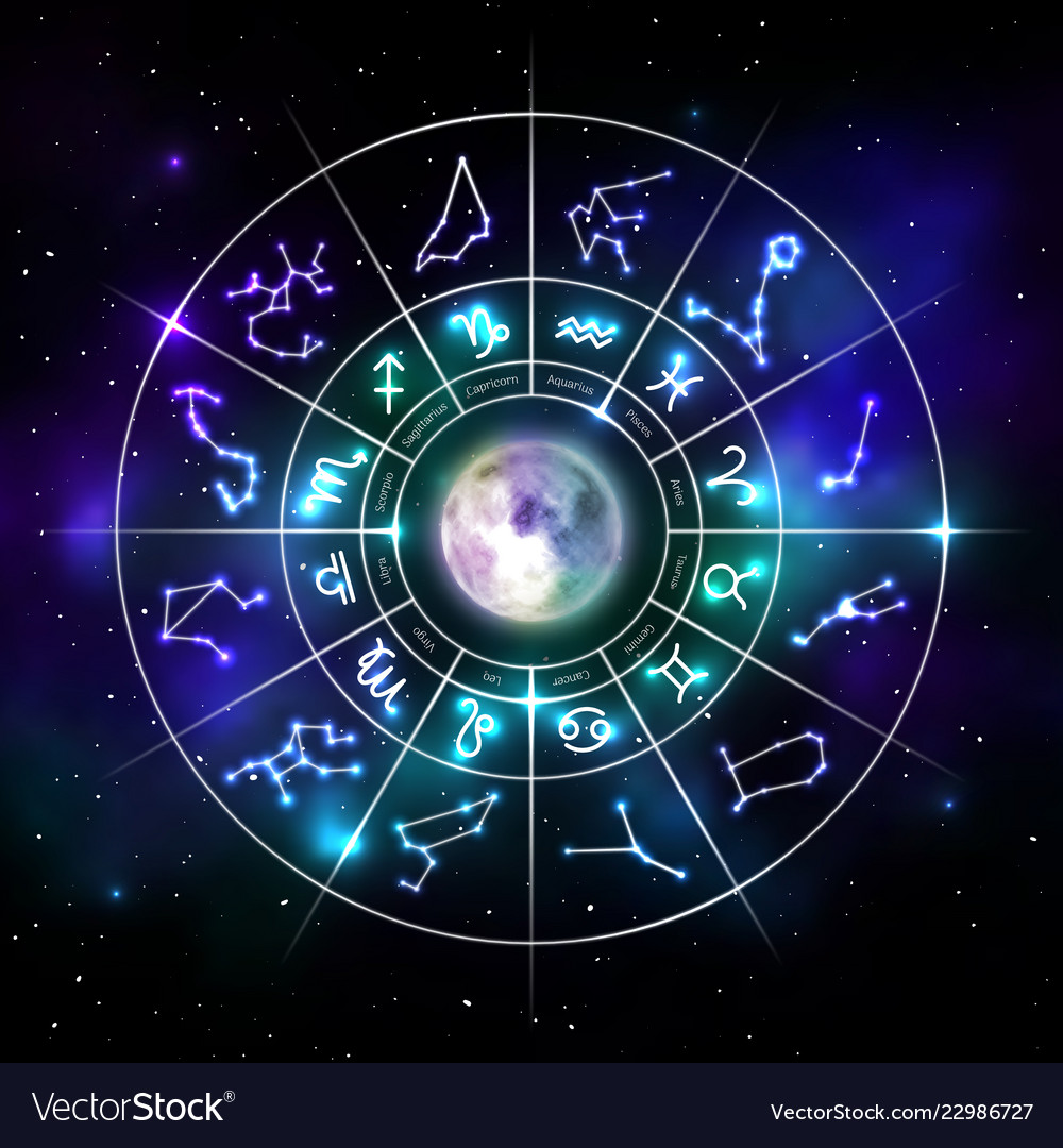 Daily Horoscope for January 21: Astrological Prediction for all Zodiac Signs