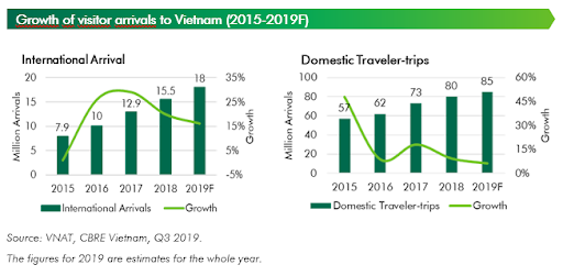 bargain holidays bolster demands for domestic tourism in vietnam