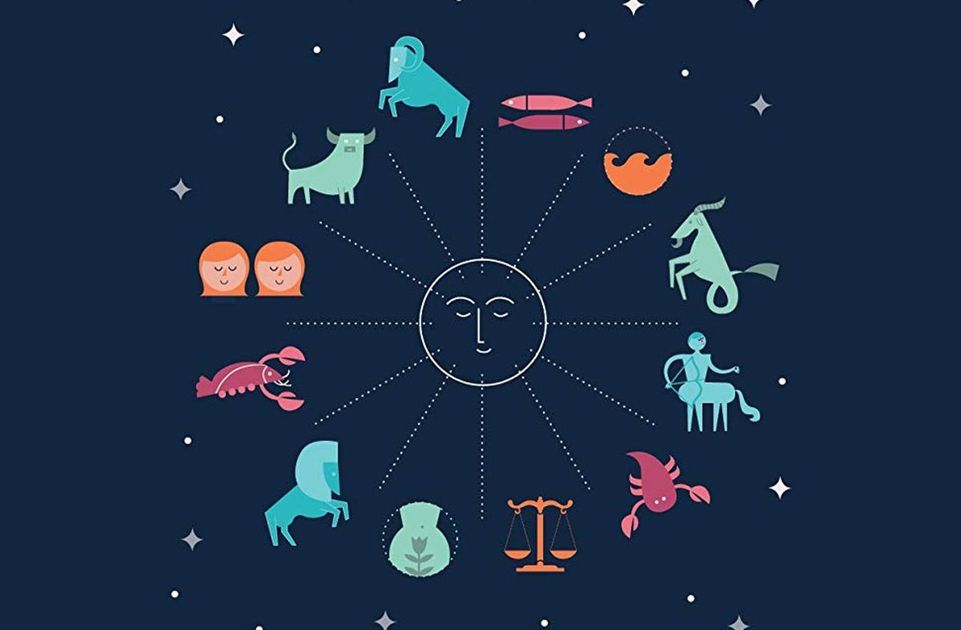 daily horoscope for august 30 astrological prediction for zodiac signs