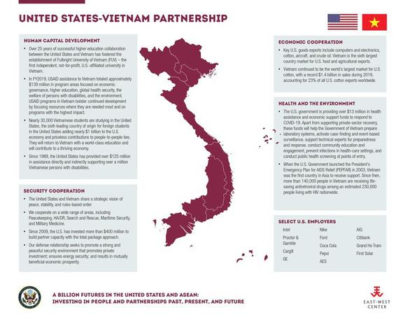 FM spokesperson: Paracel and Spratly Islands belong to Vietnam