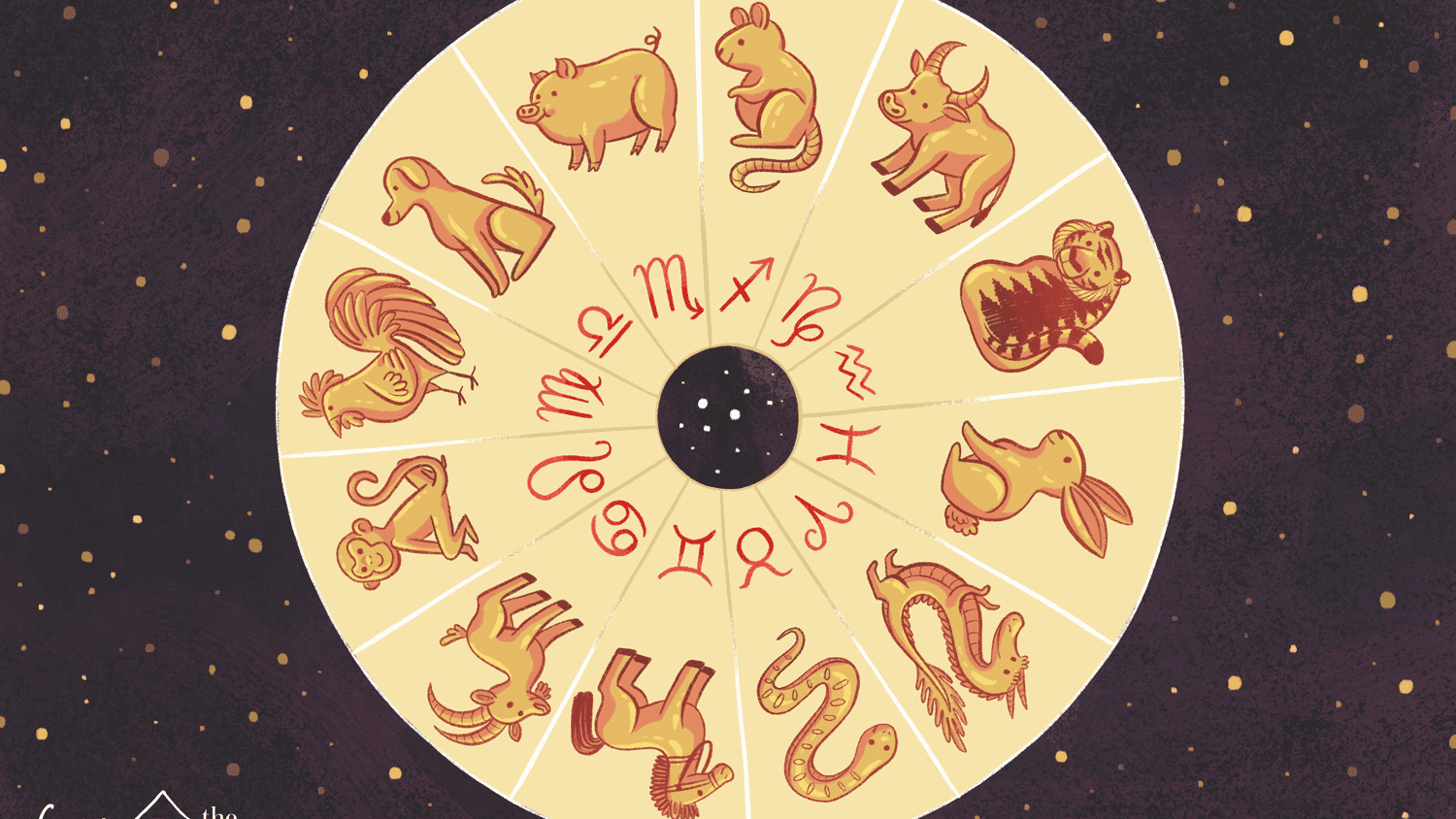 Daily Horoscope for October 10: Astrological Prediction for Zodiac Signs