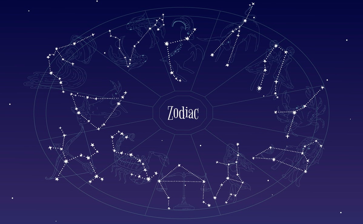 Daily Horoscope for October 20: Astrological Prediction for Zodiac Signs