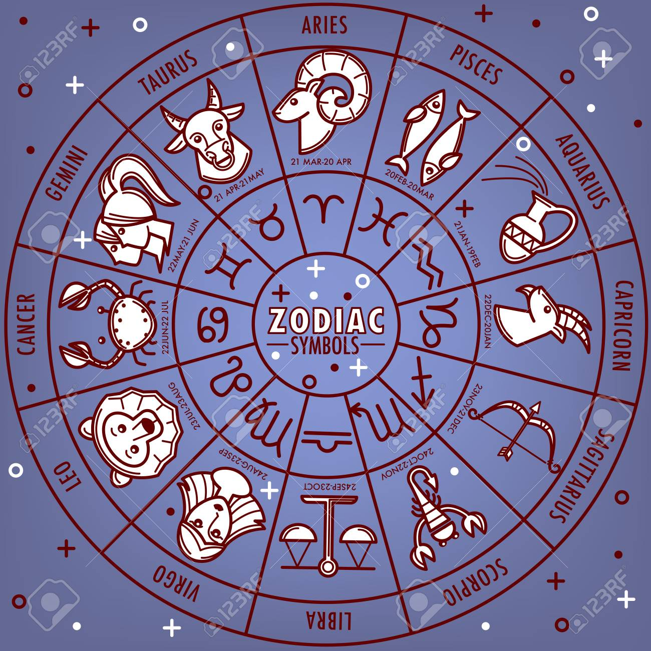 daily horoscope for december 10 astrological prediction for zodiac signs
