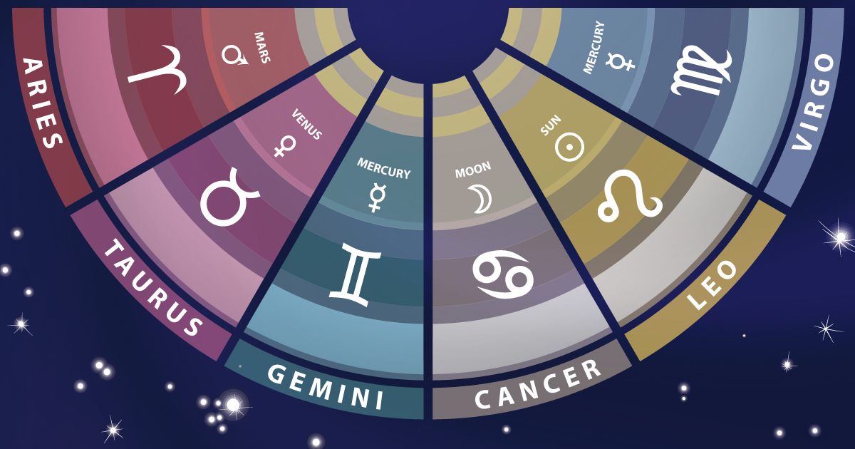 Daily Horoscope for December 16: Astrological Prediction for Zodiac Signs