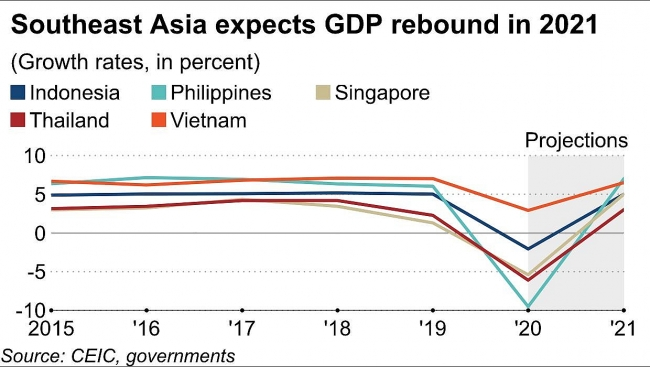 Nikkei Asia: Vietnam may well be Southeast Asia