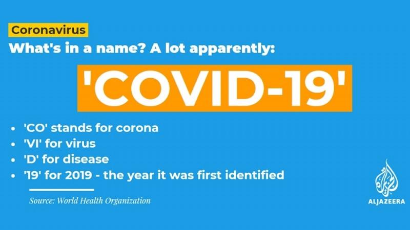 novel coronavirus what do we know so far