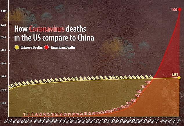 us politicinas calls who director to step down over chinese covid 19 cover up