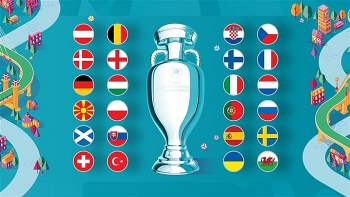 EURO 2020 Today (June 21): Results, Table & Standings, Fixtures and Points