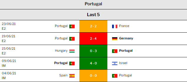 Belgium vs Portugal: Preview, prediction, team news, betting tips and odds