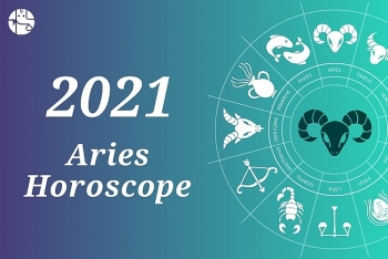 yearly horoscope 2021 astrological prediction for aries