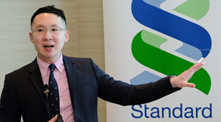 Vietnam economy to increase 6.7 percent in 2021: Standard Chartered