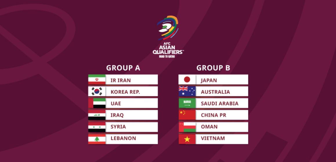 Who will Vietnam compete in World Cup qualifiers' third round?