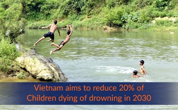 Vietnam Aims to Reduce 20% Children Dying of Drowning in 2030