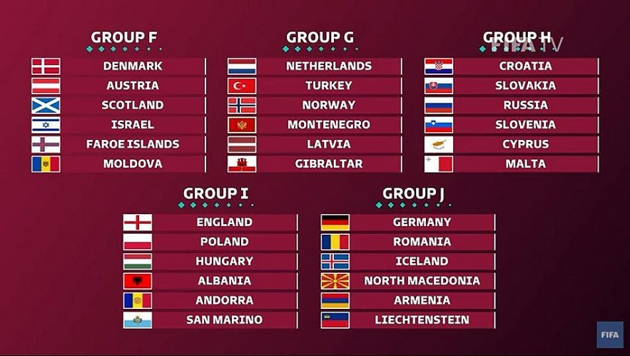 World Cup 2022 England Qualifiers: Match Schedule, Standings, Squad, TV Channel