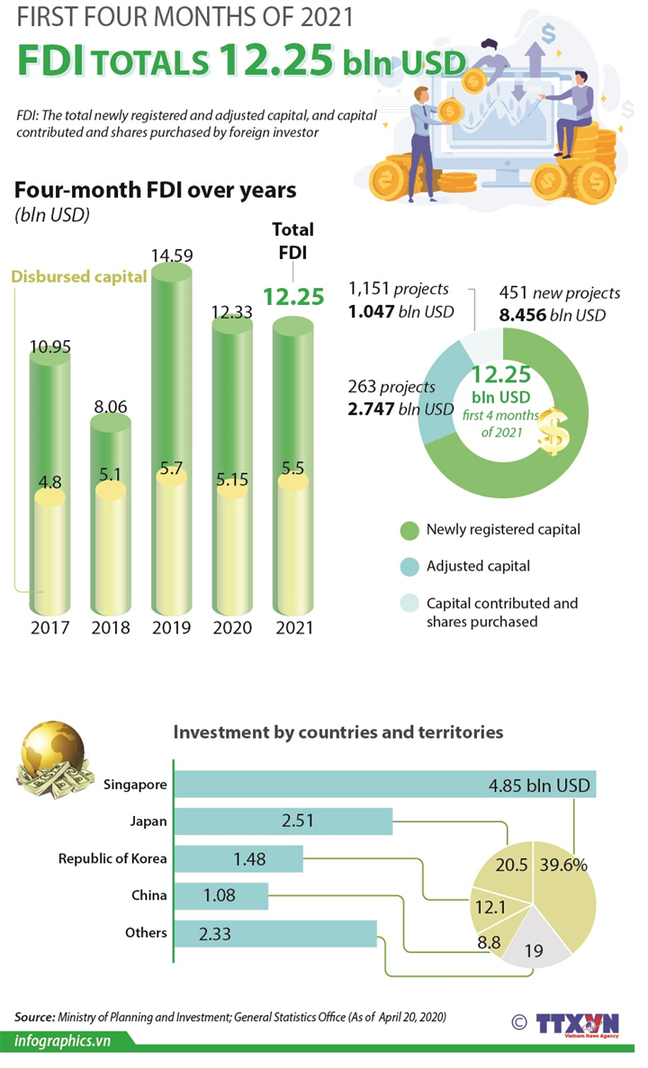 Experts: Vietnam's economy continues to be hit by Covid-19