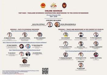 Seminar Held on Vietnam-Thailand Economic Cooperation in Era of Covid