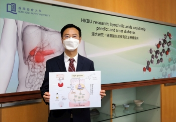 hong kong baptist university led research reveals hyocholic acids are promising agents for diabetes prediction and treatment