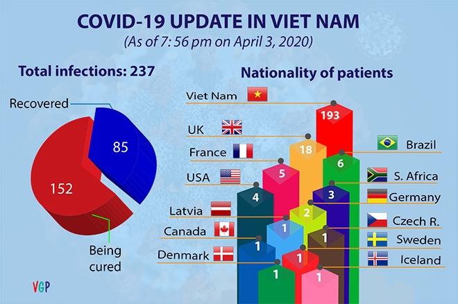 vietnam well responds to covid 19 pandemic says korean president