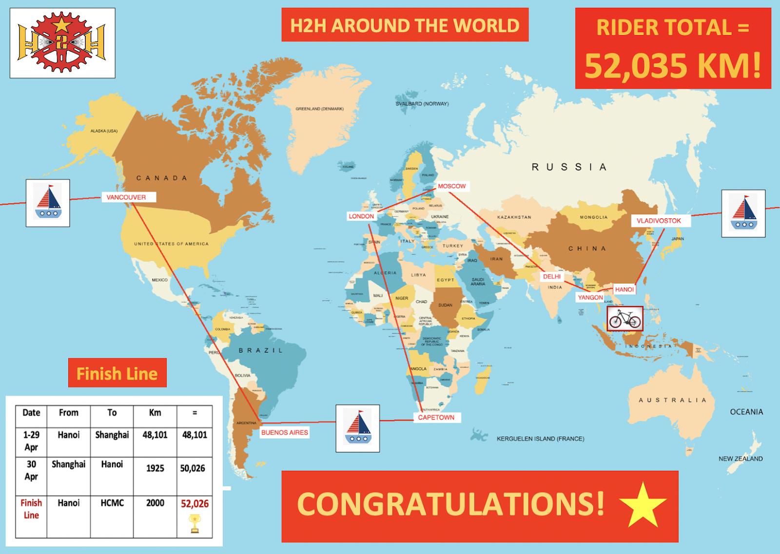 h2h around the world virtual ride raises funds for underprivileged children