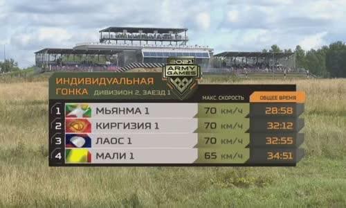 Vietnam Finishes Second in First Round of 2021 Tank Biathlon
