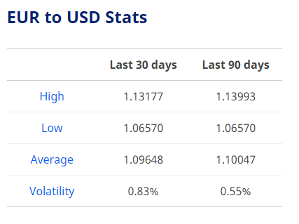 euro to dollar exchange rate today indecisive in advance of eu ministers meeting