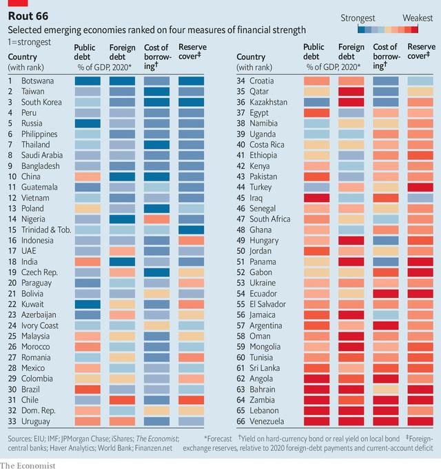 the economist vietnam is the 12th strongest economy