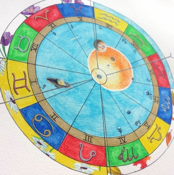 daily horoscope for march 6 astrological prediction for zodiac signs