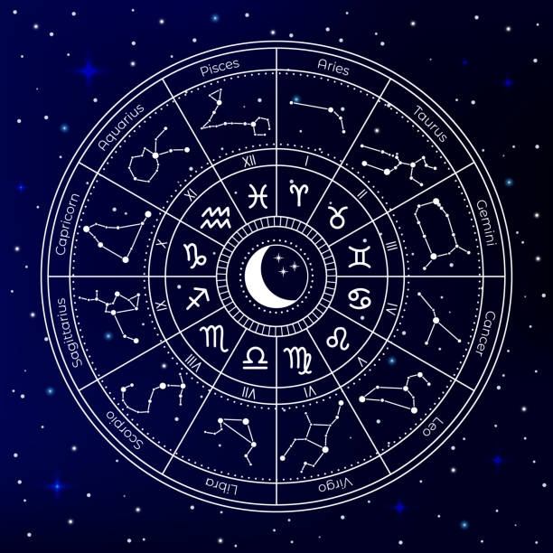Daily Horoscope for March 10: Astrological Prediction for Zodiac Signs