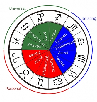 daily horoscope for march 11 astrological prediction for zodiac signs