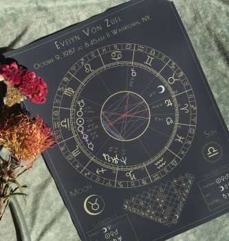 daily horoscope for march 15 astrological prediction for zodiac signs