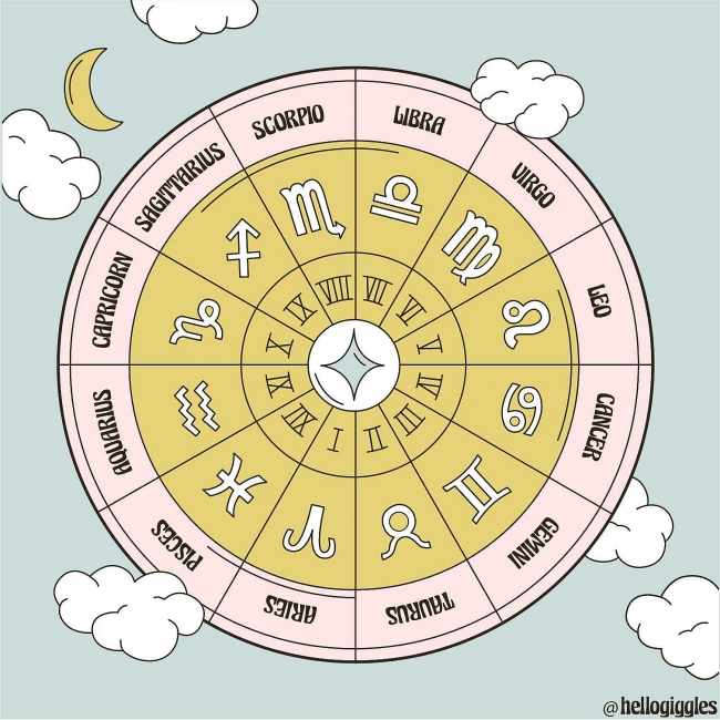Daily Horoscope for March 21: Astrological Prediction for Zodiac Signs
