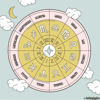 daily horoscope for march 21 astrological prediction zodiac signs