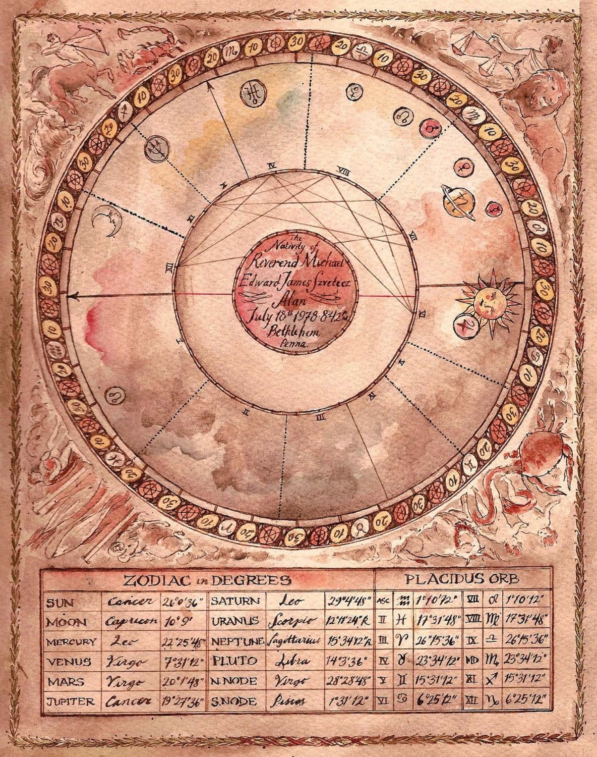 Daily Horoscope for March 24: Astrological Prediction for Zodiac Signs