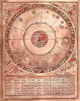 daily horoscope for march 24 astrological prediction for zodiac signs