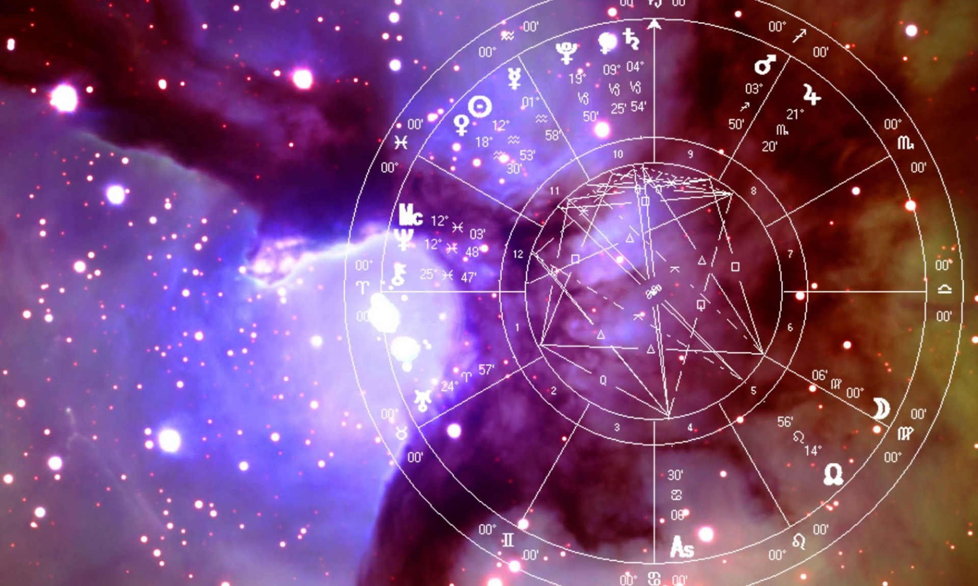 Daily Horoscope for March 26: Astrological Prediction for Zodiac Signs