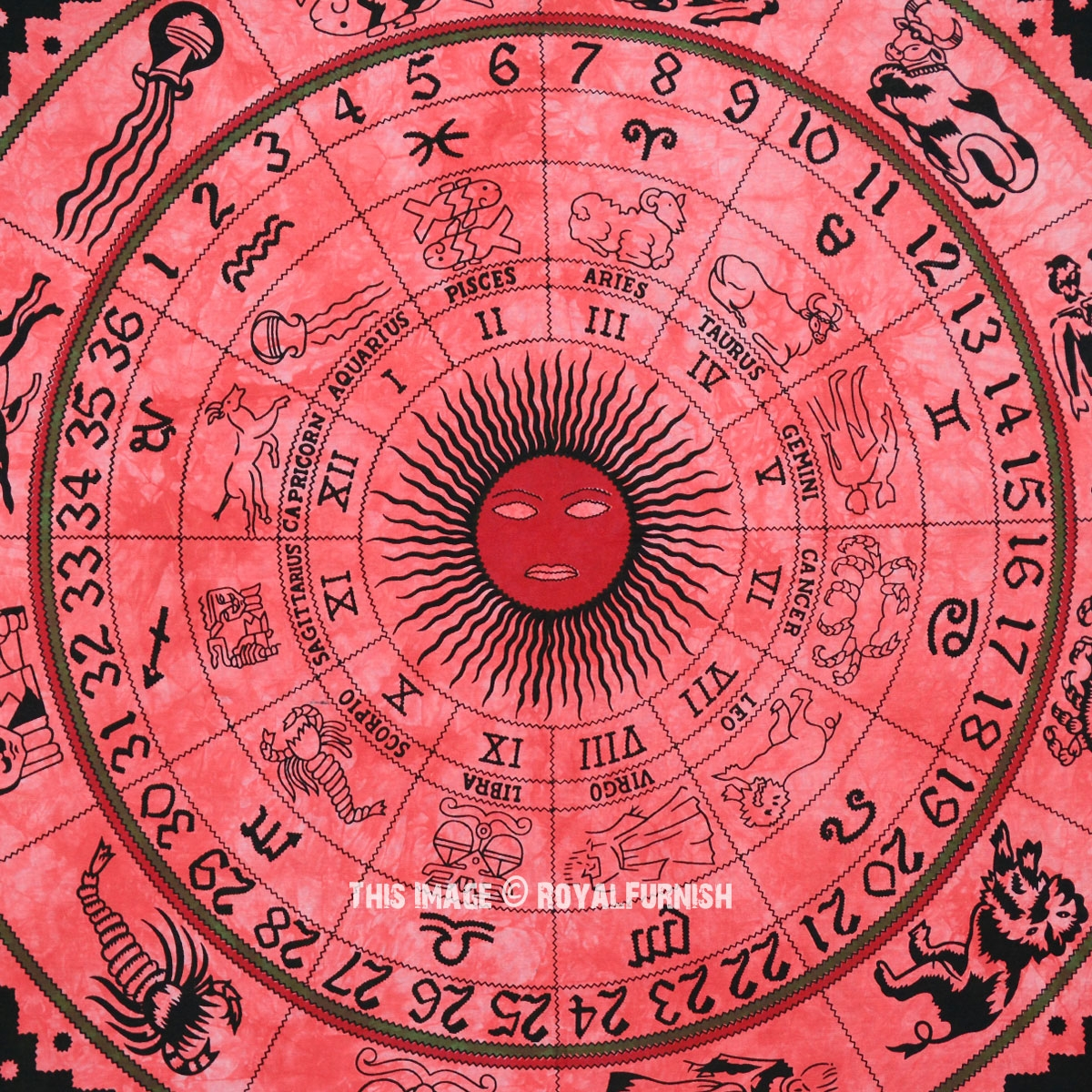 Daily Horoscope for April 8: Astrological Prediction for Zodiac Signs