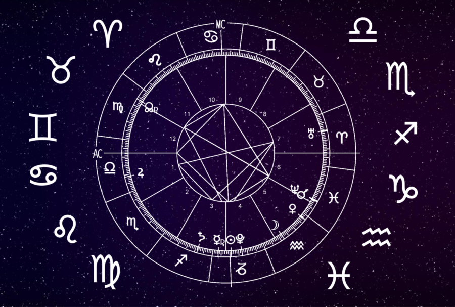 Daily Horoscope for May 5: Astrological Prediction for Zodiac Signs