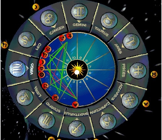 Daily Horoscope for May 7: Astrological Prediction for Zodiac Signs
