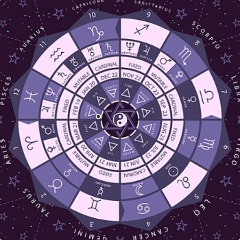 Daily Horoscope for May 11: Astrological Prediction for Zodiac Signs