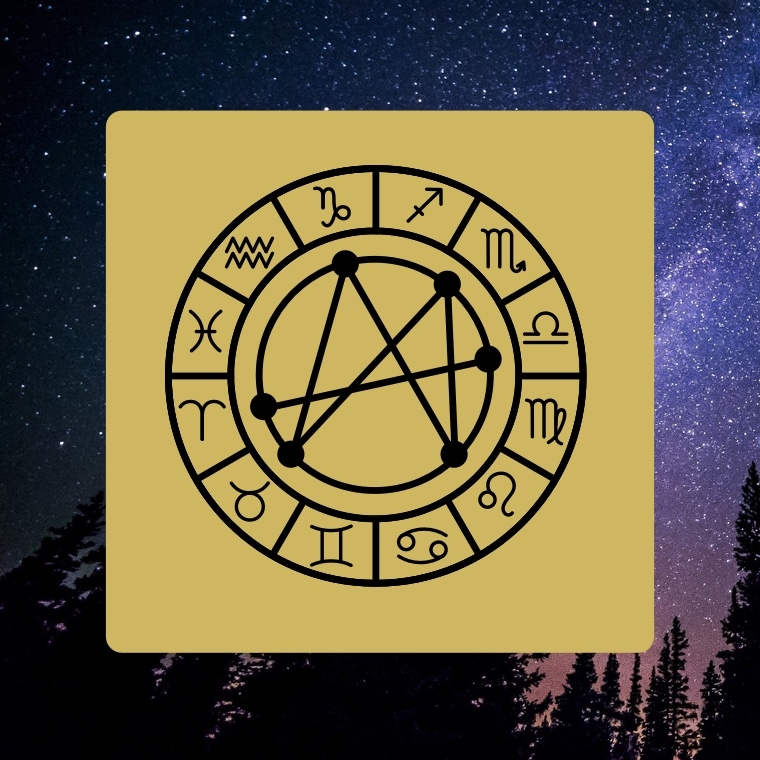Daily Horoscope for May 18: Astrological Prediction for Zodiac Signs