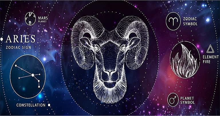 Daily Horoscope June 23: Astrological Prediction for Zodiac Signs with Love, Money, Career and Health