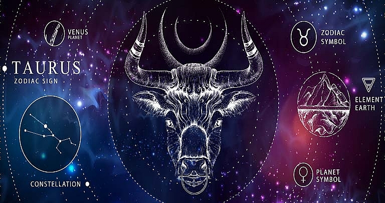 Daily Horoscope June 7: Astrological Prediction for Zodiac Signs with Love, Money, Career and Health