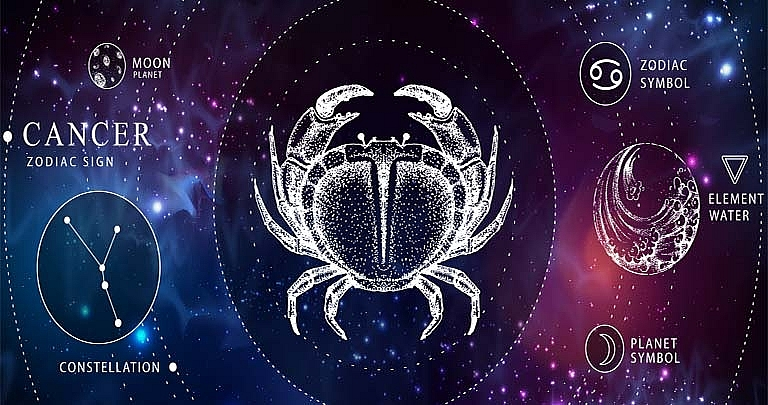 Daily Horoscope June 17: Astrological Prediction for Zodiac Signs with Love, Money, Career and Health