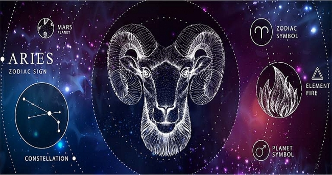 Daily Horoscope July 6: Astrological Prediction for Zodiac Signs with Love, Money, Career and Health