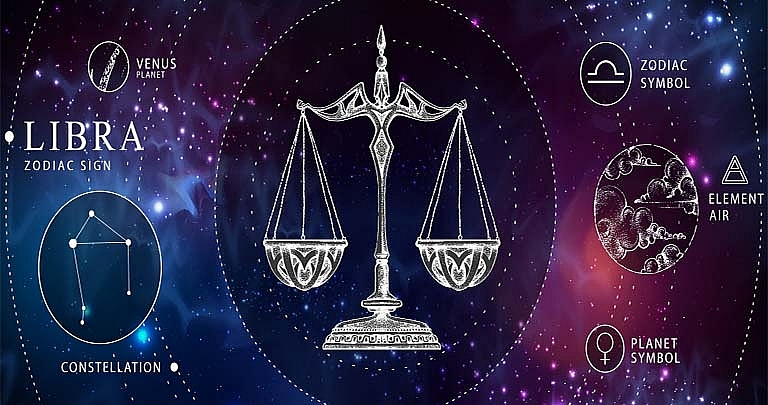 Daily Horoscope July 13: Astrological Prediction for Zodiac Signs with Love, Money, Career and Health