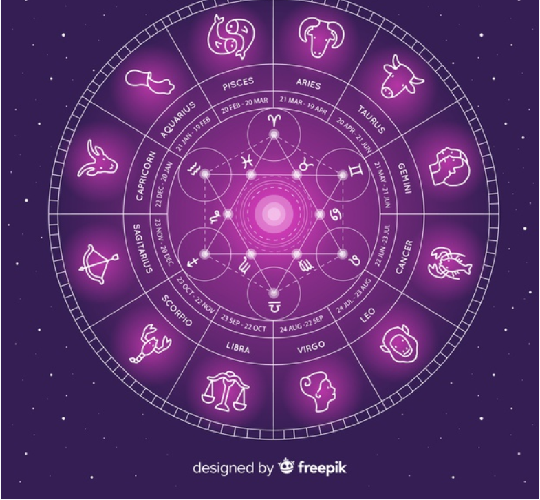 Daily Horoscope June 19: Astrological Prediction for Zodiac Signs with Love, Money, Career and Health