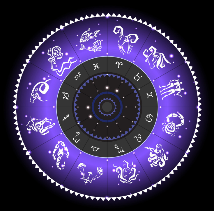 Daily Horoscope June 24: Astrological Prediction for Zodiac Signs with Love, Money, Career and Health